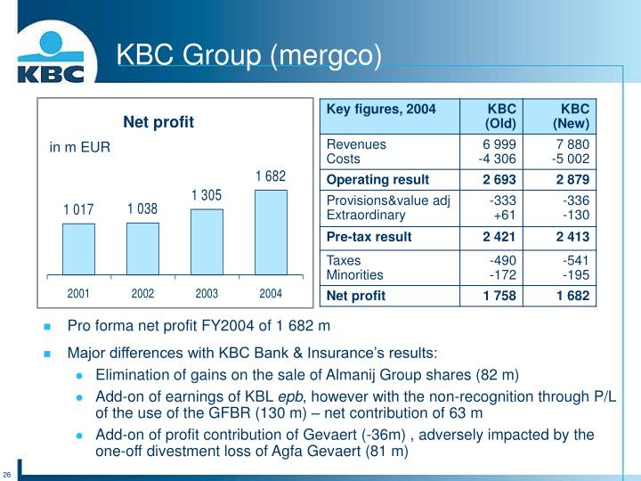 KBC Group (mergco)