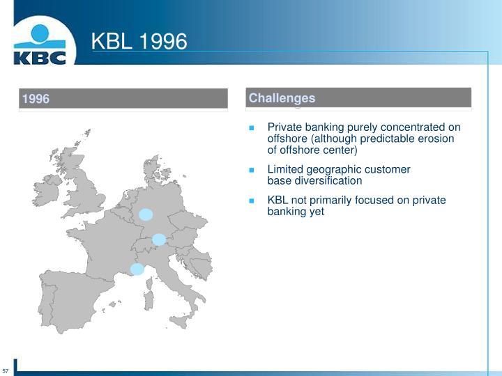 KBL 1996