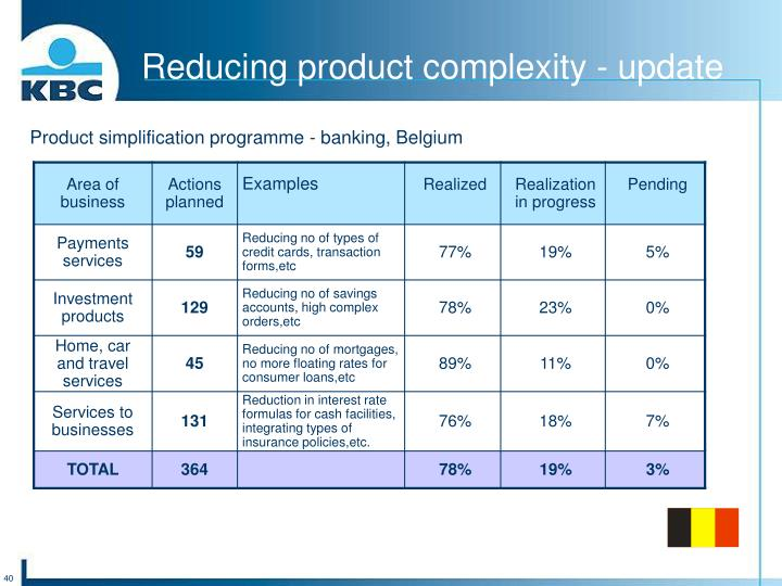 Reducing product complexity - update