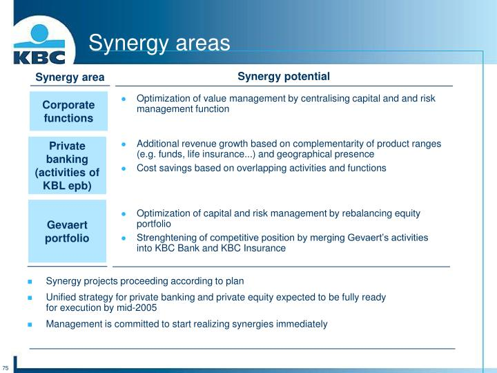 Synergy area