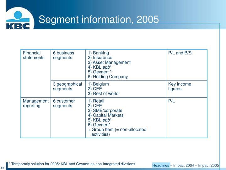 Segment information, 2005