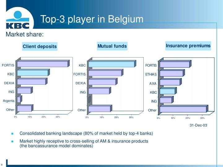 Top-3 player in Belgium