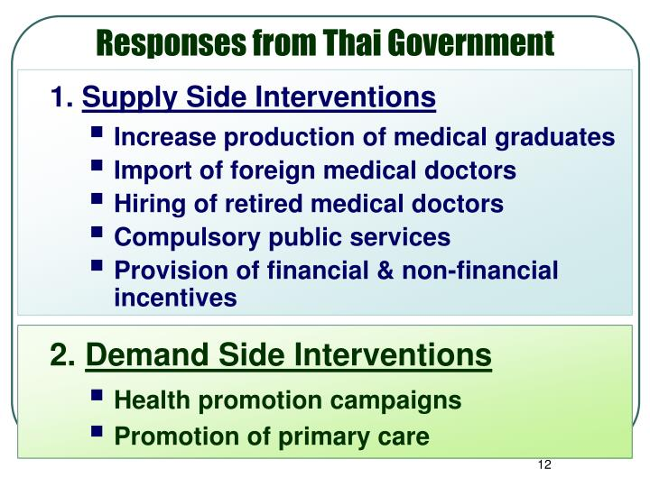 Responses from Thai Government