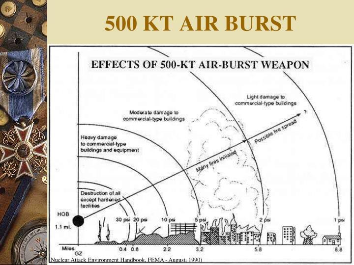 500 KT AIR BURST