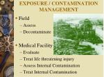 exposure contamination management