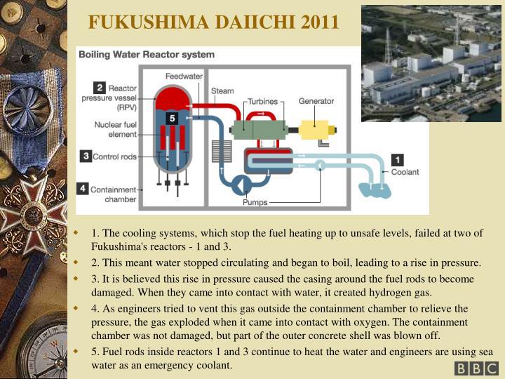 FUKUSHIMA DAIICHI 2011