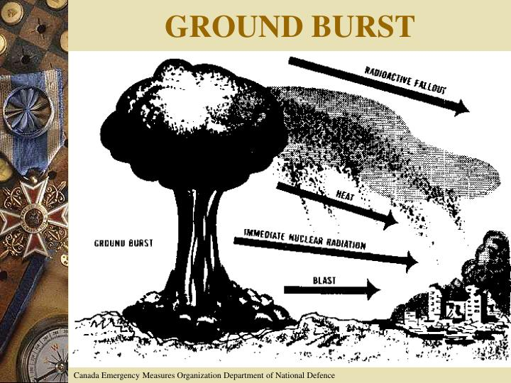GROUND BURST