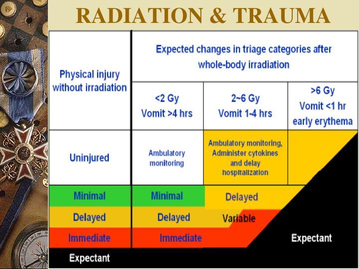 RADIATION & TRAUMA