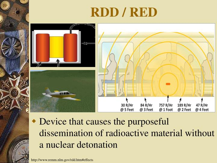 RDD / RED