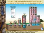 sample protection factors pfs for a variety of building types and locations