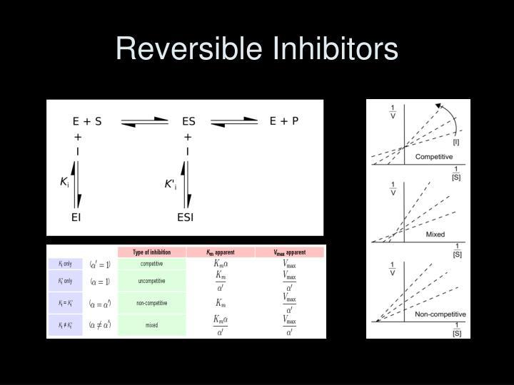 Reversible Inhibitors