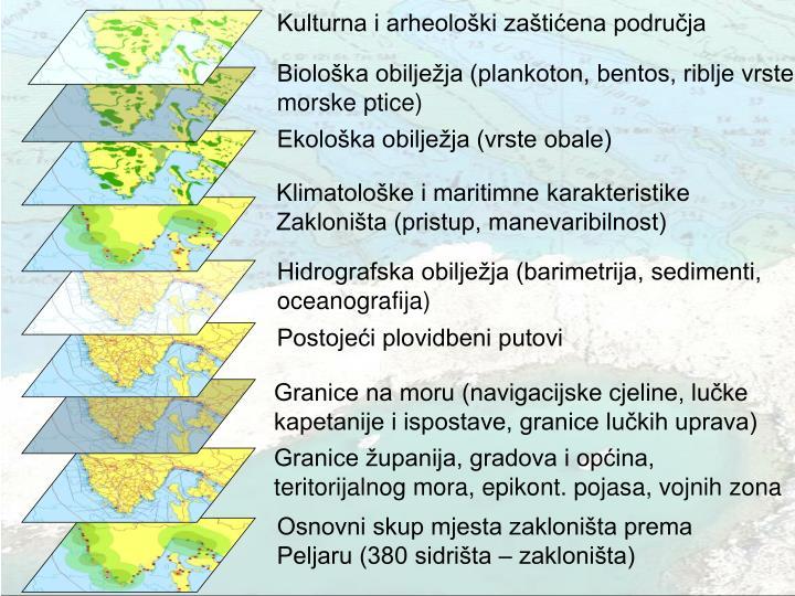 Kulturna i arheološki zaštićena područja