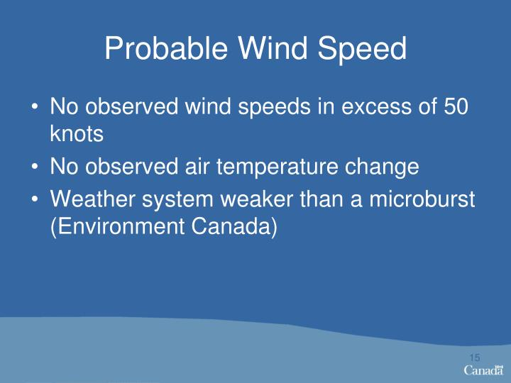 Probable Wind Speed