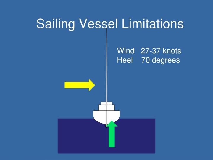 Sailing Vessel Limitations