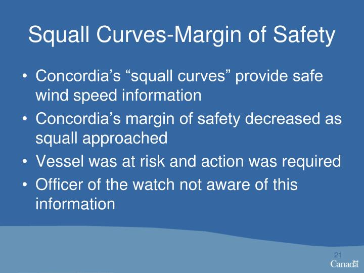 Squall Curves-Margin of Safety