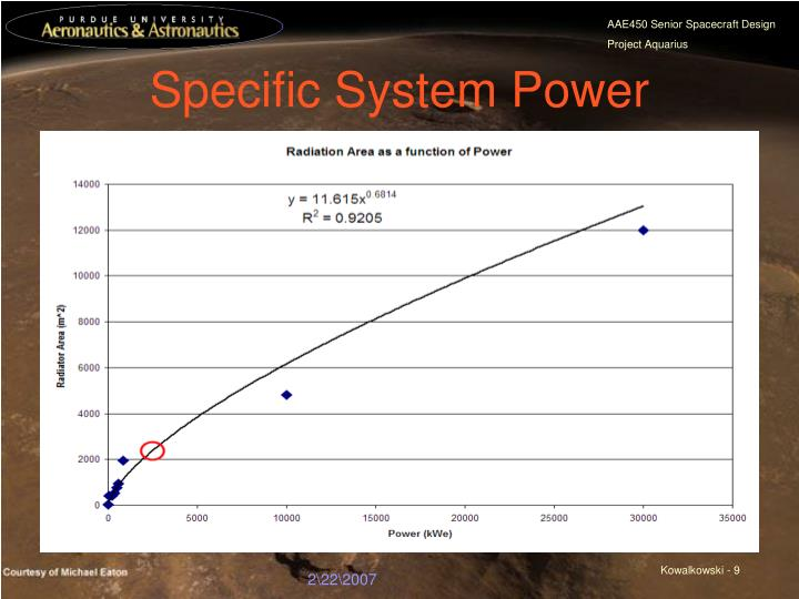 Specific System Power