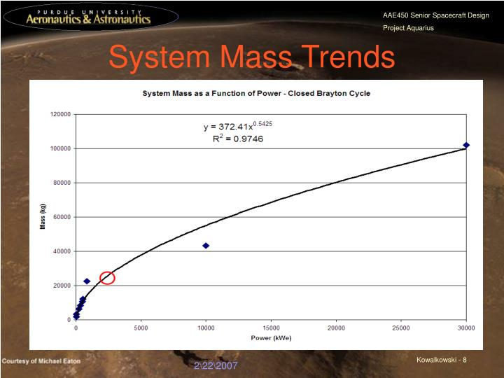 System Mass Trends