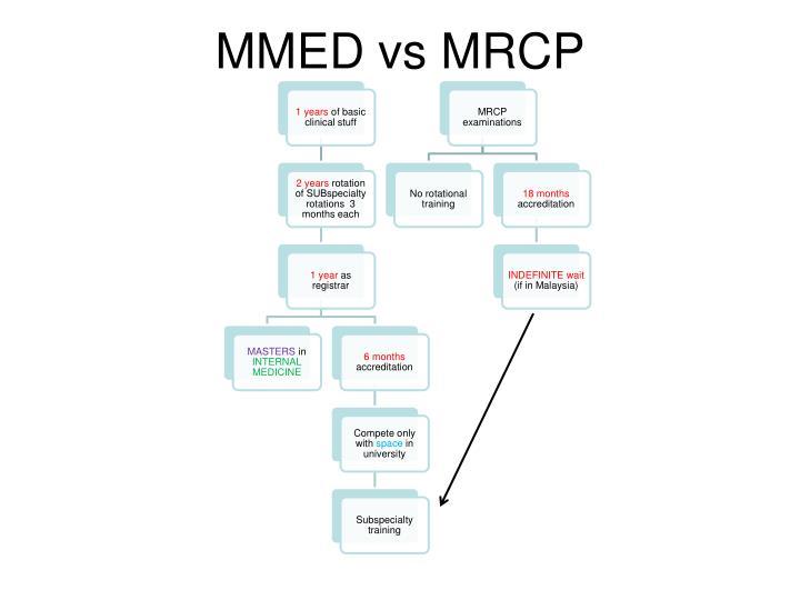 MMED vs MRCP
