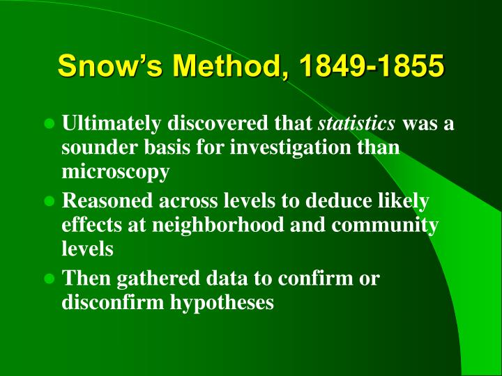 Snow's Method, 1849-1855