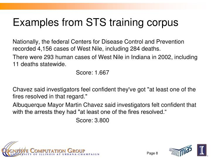 Examples from STS training corpus