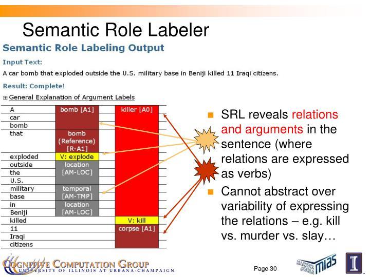 Semantic Role Labeler