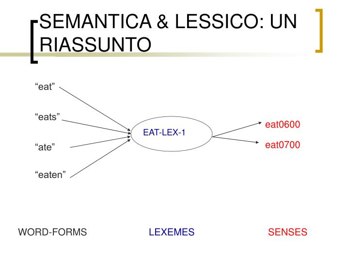 EAT-LEX-1