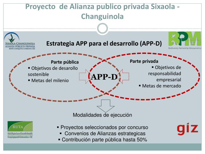 Proyecto  de Alianza publico privada Sixaola -