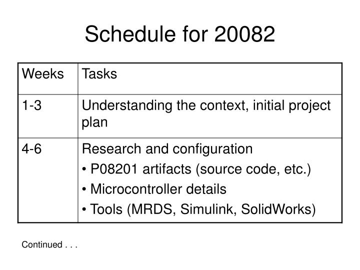 Schedule for 20082