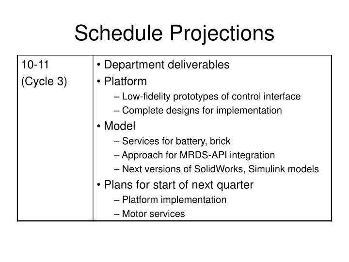 Schedule Projections