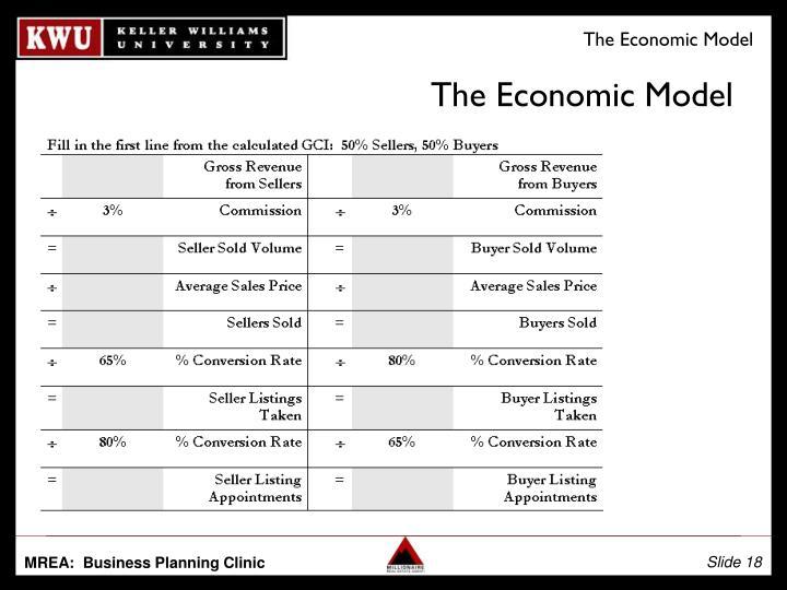 The Economic Model