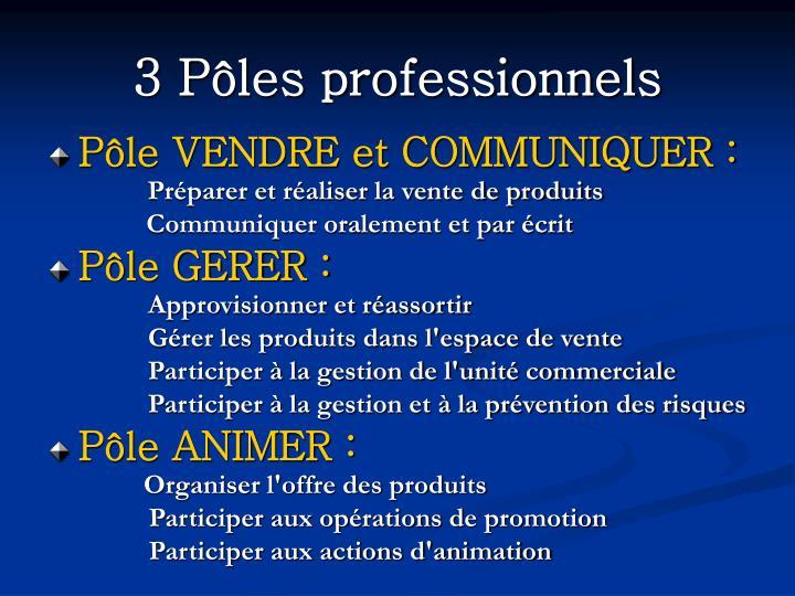 3 Pôles professionnels