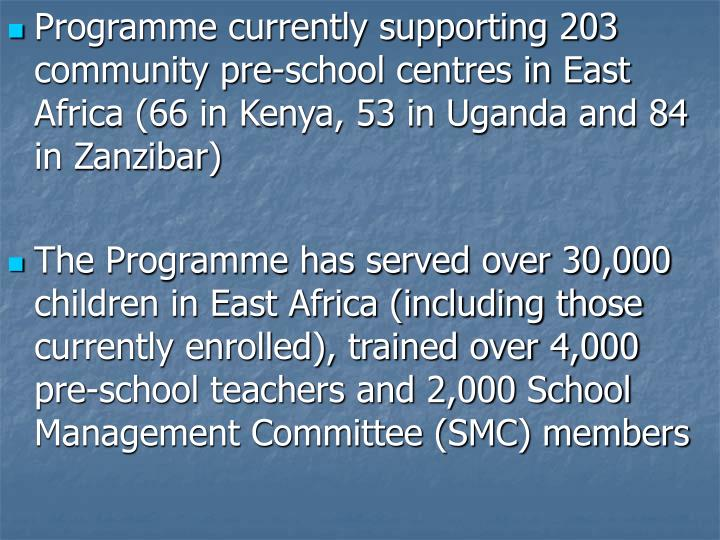 Programme currently supporting 203 community pre-school centres in East Africa (66 in Kenya, 53 in Uganda and 84 in Zanzibar)