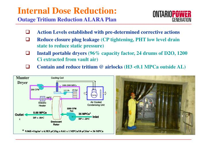 Internal Dose Reduction: