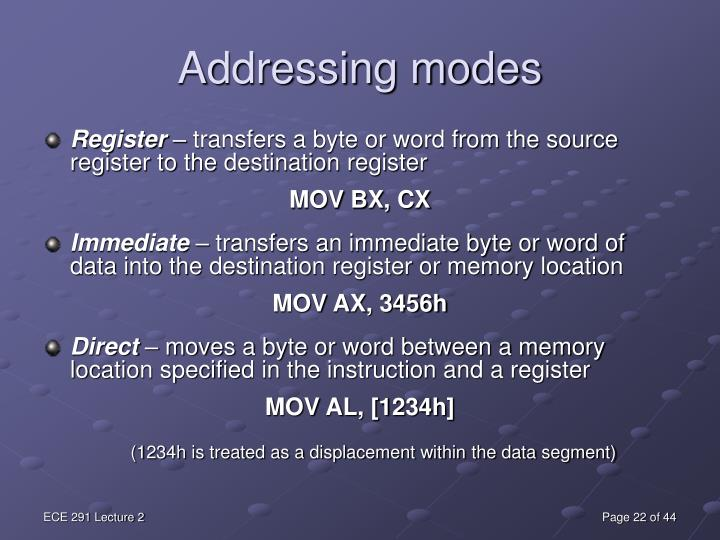 Addressing modes