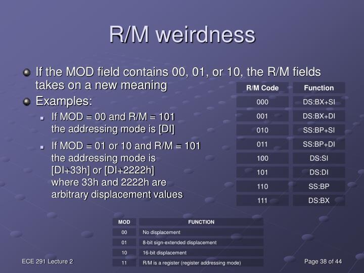 R/M Code