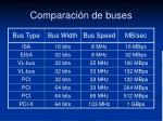 comparaci n de buses