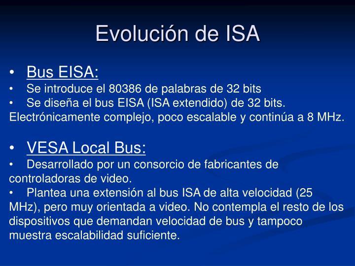Evolución de ISA