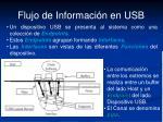 flujo de informaci n en usb