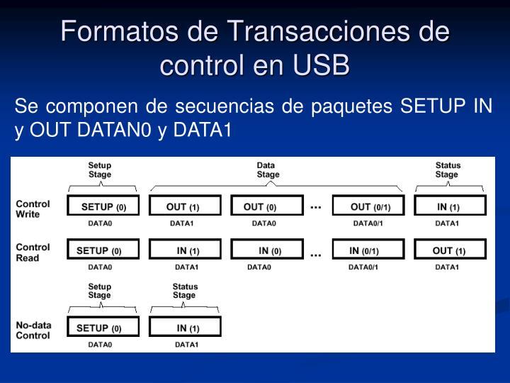 Formatos de Transacciones de control en USB