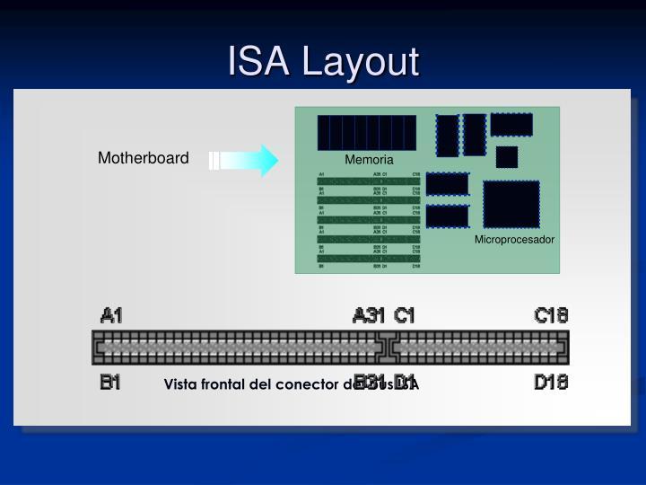 ISA Layout