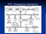 pci diagrama gen rico