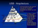 usb arquitectura