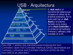 usb arquitectura1