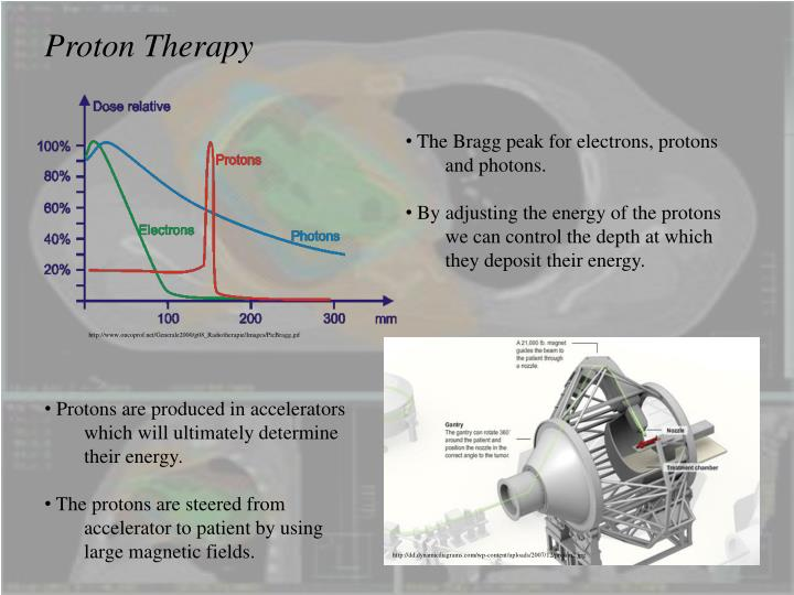 Ppt Radiation Safety Brachytherapy Amp Proton Therapy For
