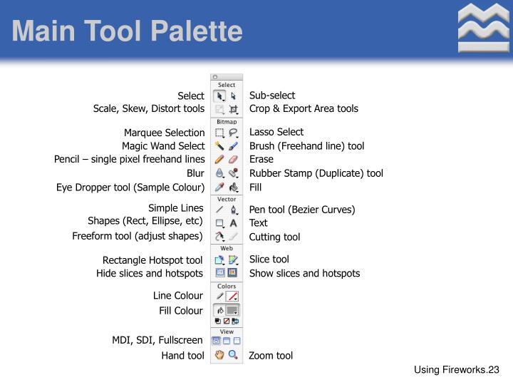 Main Tool Palette