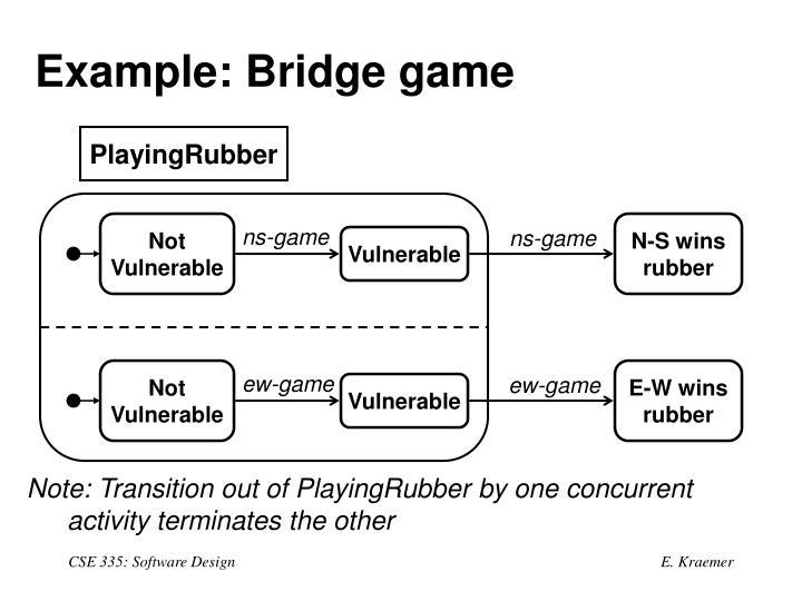 Example: Bridge game