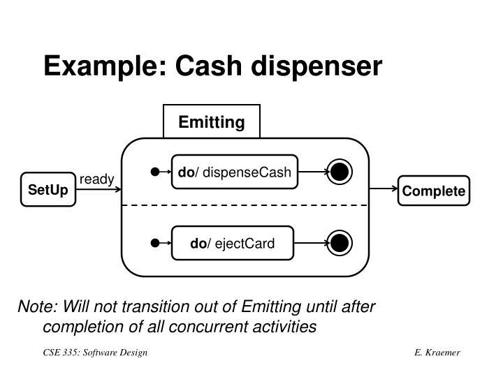 Example: Cash dispenser