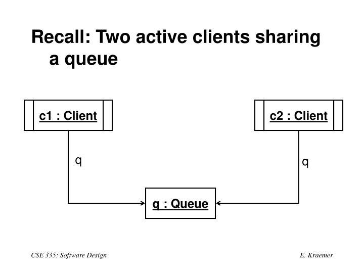 c1 : Client