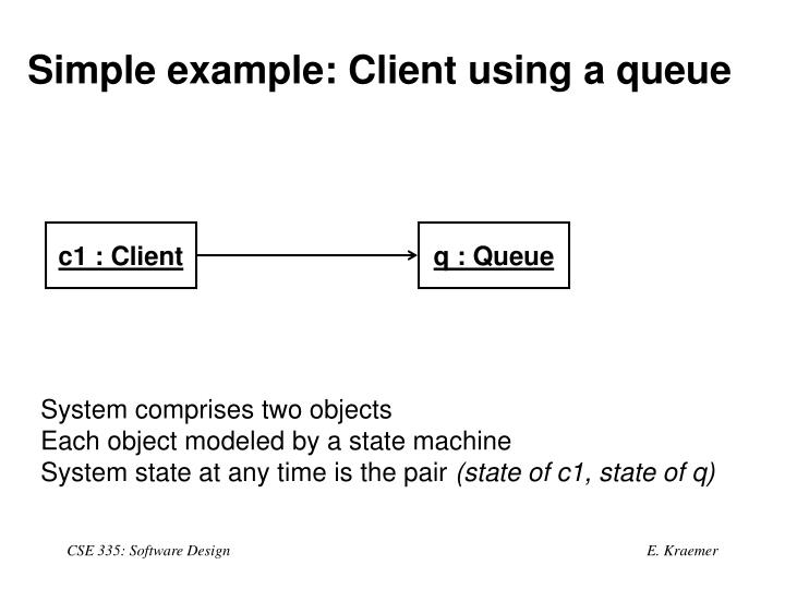 Simple example: Client using a queue