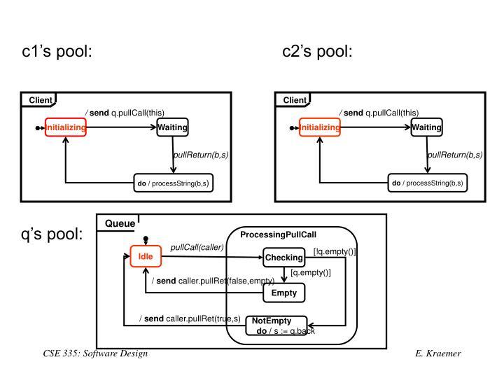 c1's pool: